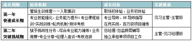培训体ub8优游注册登录.png