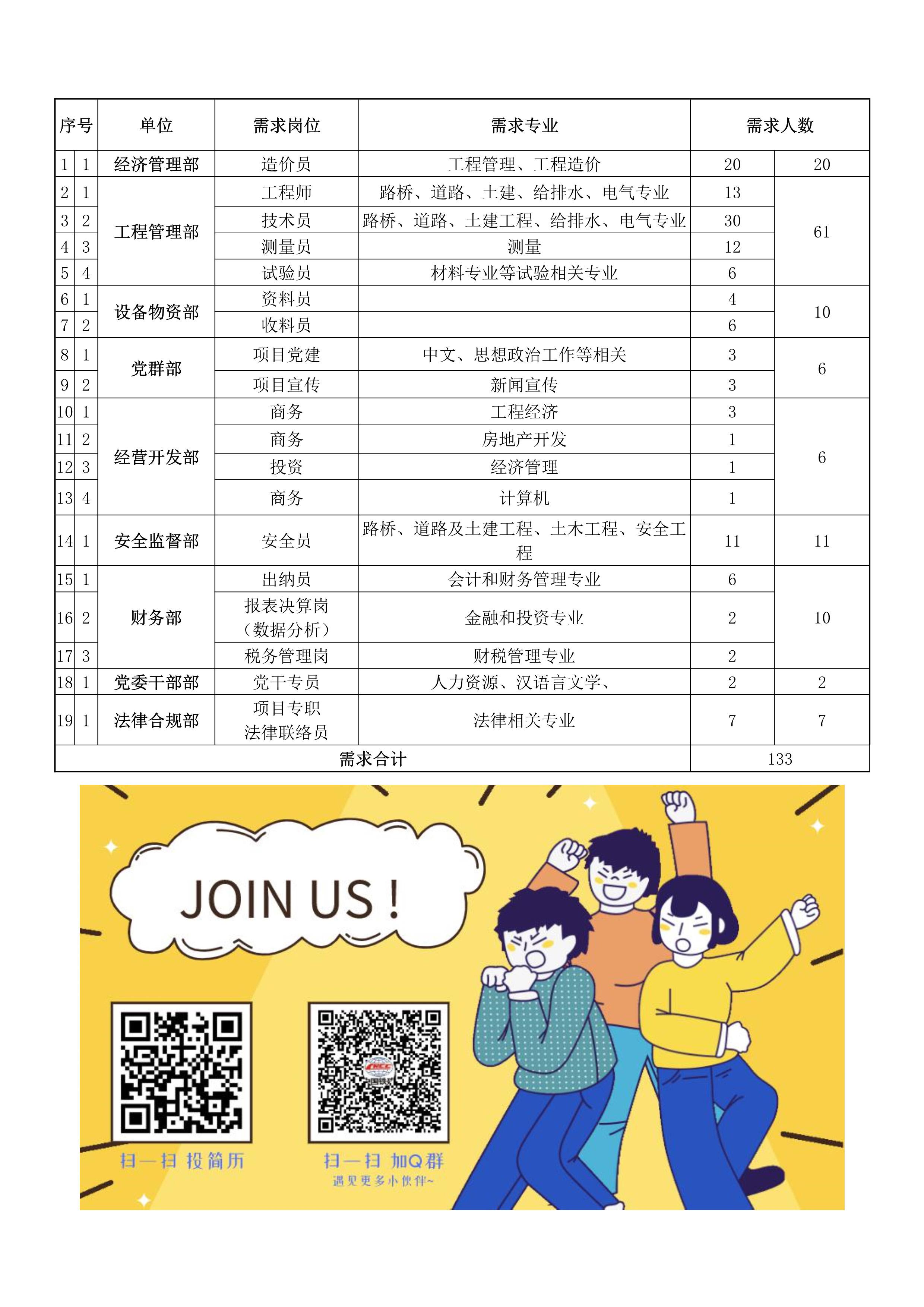 中铁二十二局集团有限公司市政工程有限公司招聘简章2021-6.jpg