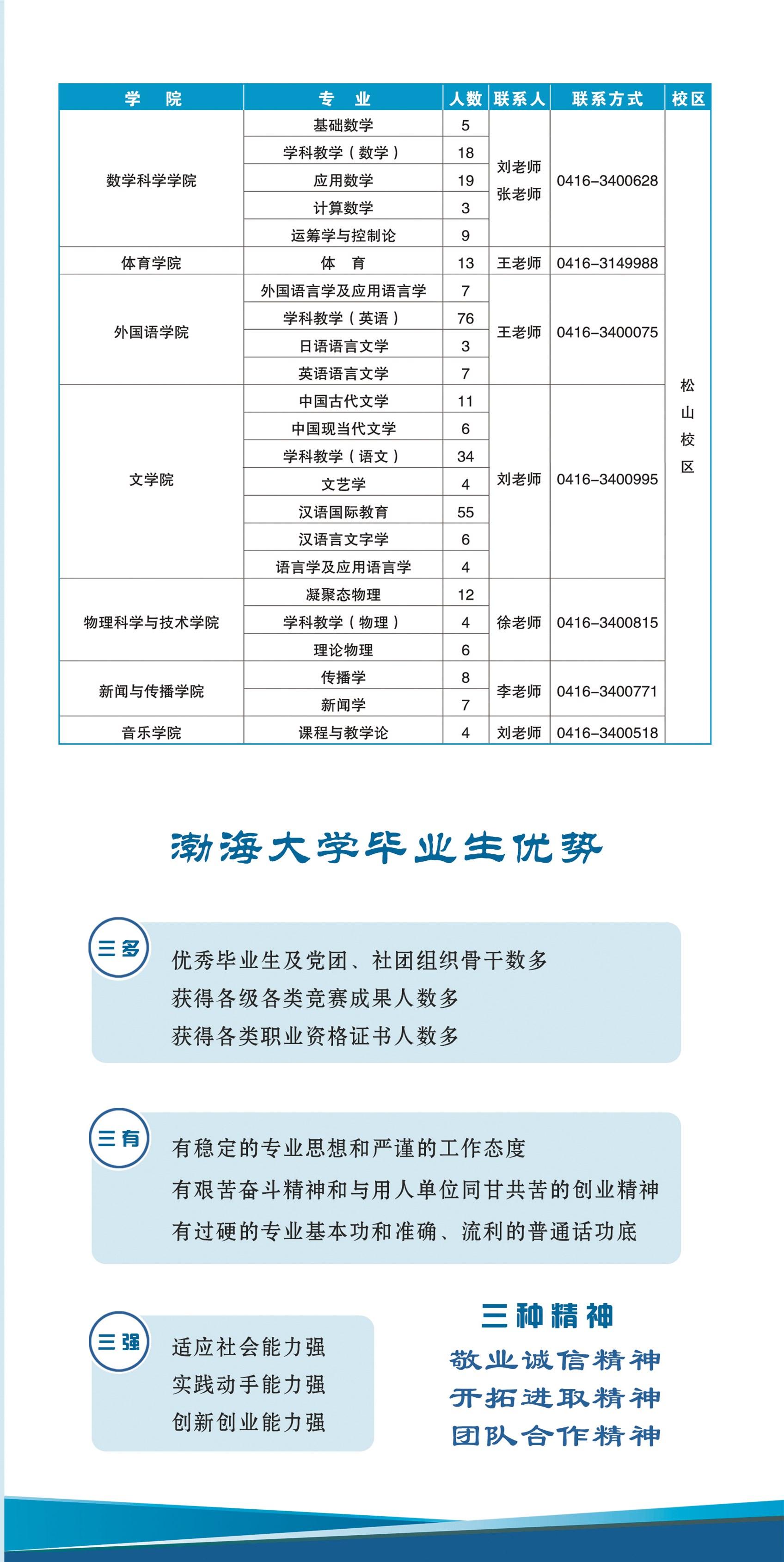 2021届毕业生信息册-5.jpg