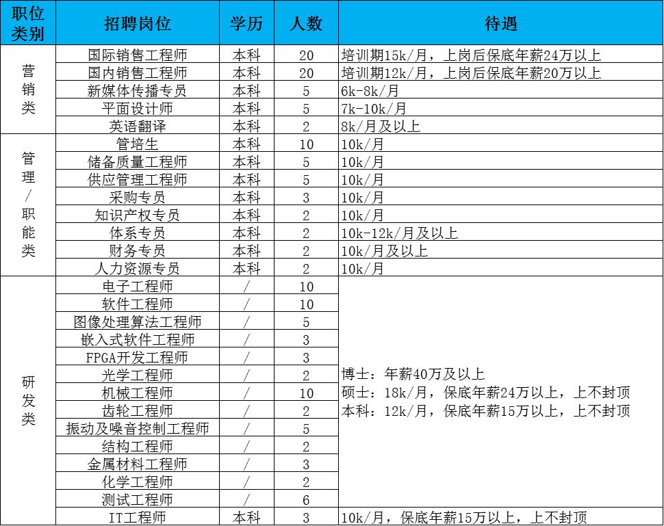 岗位列表(图).jpg