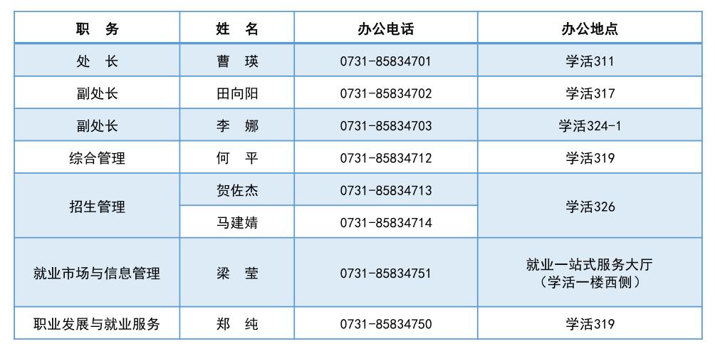 招生就业处工作人员联系方式.png