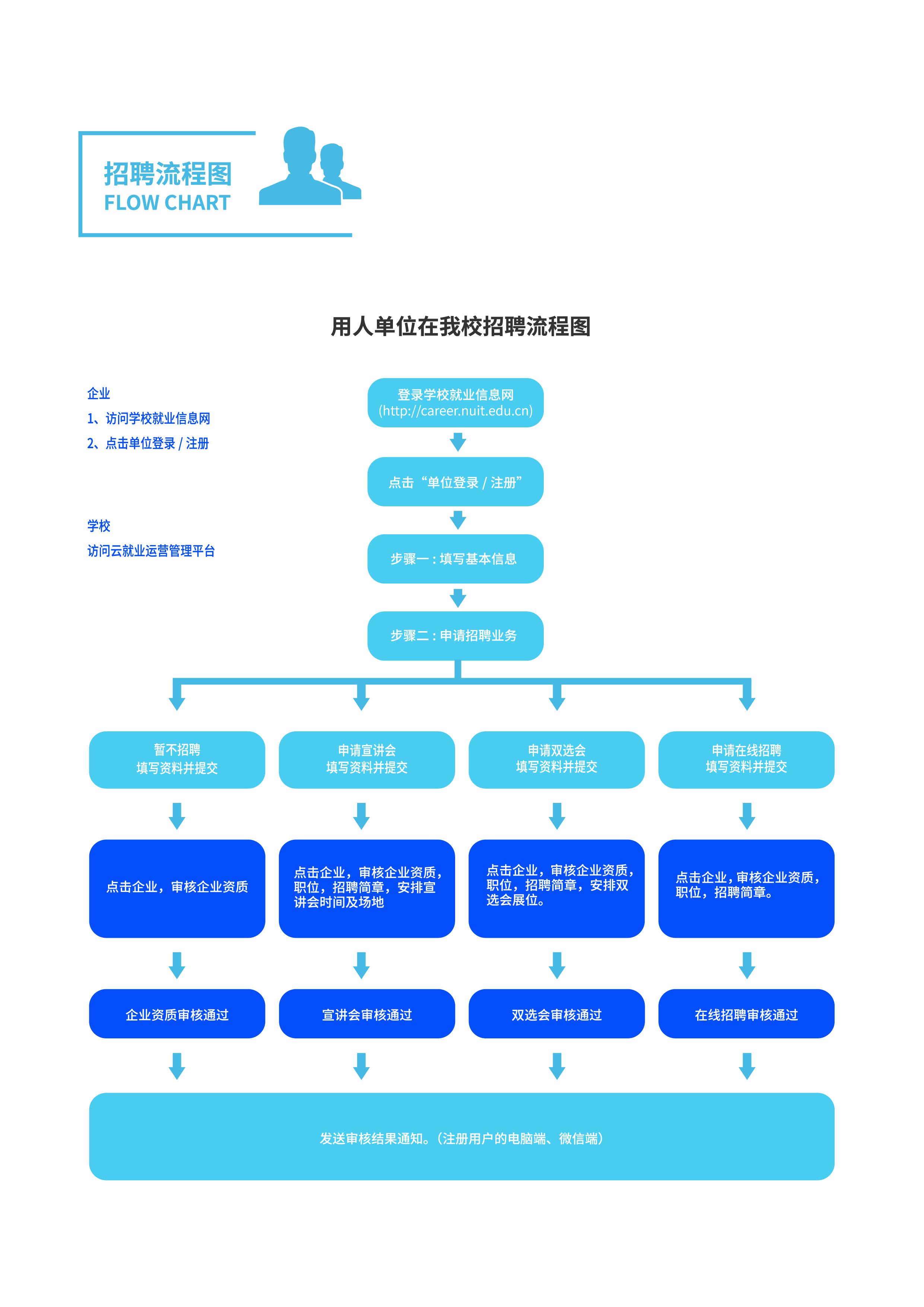毕业生推荐就业手册-A4-01.jpg