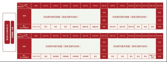 0713【扬帆计划】关于开展湖南大学选调生培优训练营的通知386.png