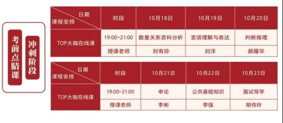 0713【扬帆计划】关于开展湖南大学选调生培优训练营的通知408.png