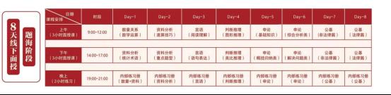 0713【扬帆计划】关于开展湖南大学选调生培优训练营的通知441.png